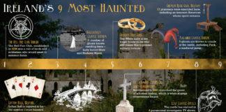 Haunted Ireland,